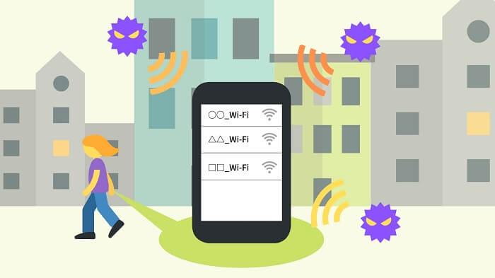 Wi-Fiの自動接続とウィルス