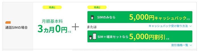 プラス割5000円還元