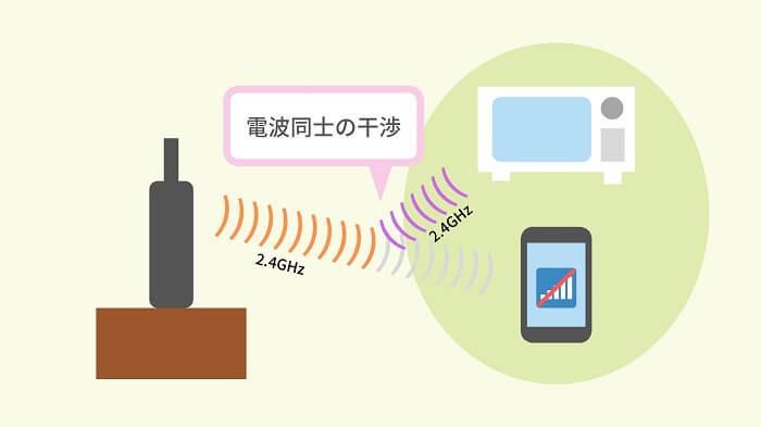 2.4GHzは家電製品と電波干渉する